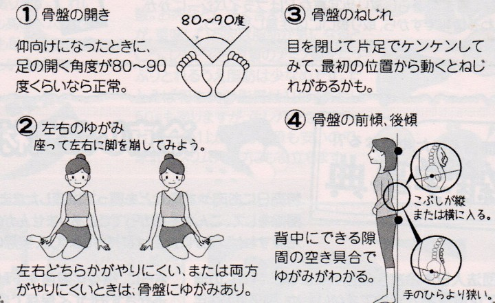 骨盤ゆがみチェック044